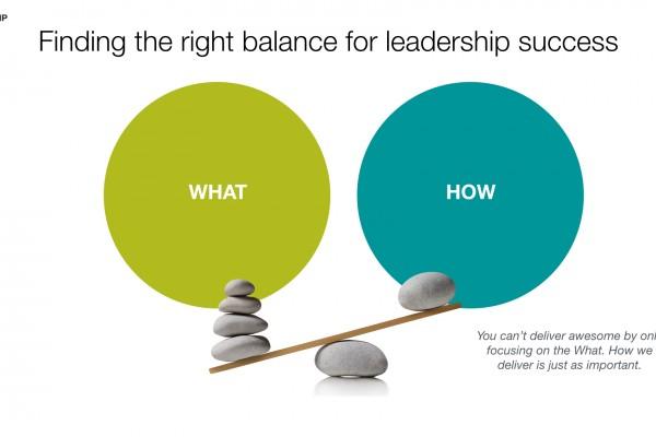 Leadership Balance Framework
