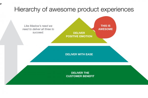 Awesome Product Experiences